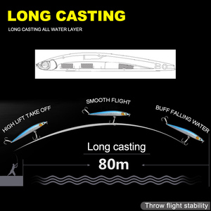 Image 5 - NOEBY NBL9126 pencil lure sinking stickbait blues code slim C Long Casting Fishing Lure Wobbler 125mm/21.5g for sea bass