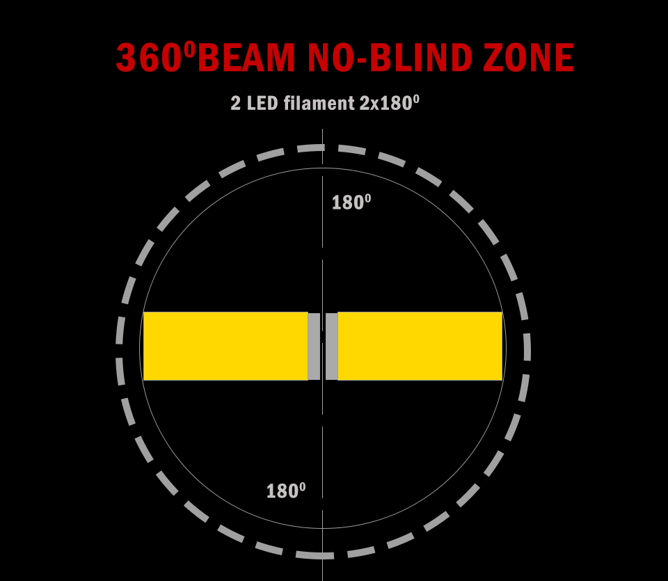 HTB14ciUaJfvK1RjSspoq6zfNpXaj 1X P21W Ba15s 1156 Led Filament Chip Car Light Bulb S25 Auto Vehicle Reverse Turning Instructions Lamp White 12v 24v 6000K