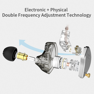 Image 3 - Newest CCA CA4 1DD+1BA Hybrid In Ear Earphone HIFI DJ Sports Monitor Running Stage IEM Dual Drive Unit Detachable 2Pin Cable