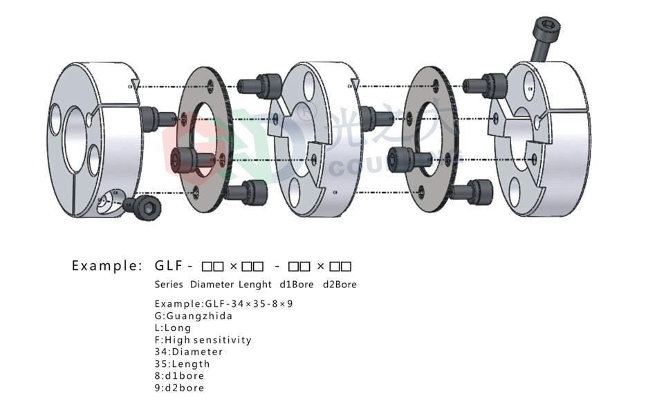 GLF-2