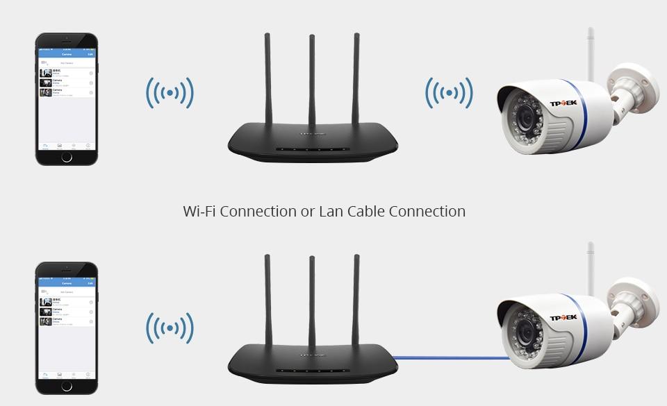 HTB14ewLXjDpK1RjSZFrq6y78VXay HD 1080P IP Camera Outdoor WiFi Home Security Camera 720P 3MP Wireless Surveillance Wi Fi Bullet Waterproof IP Onvif Camara Cam