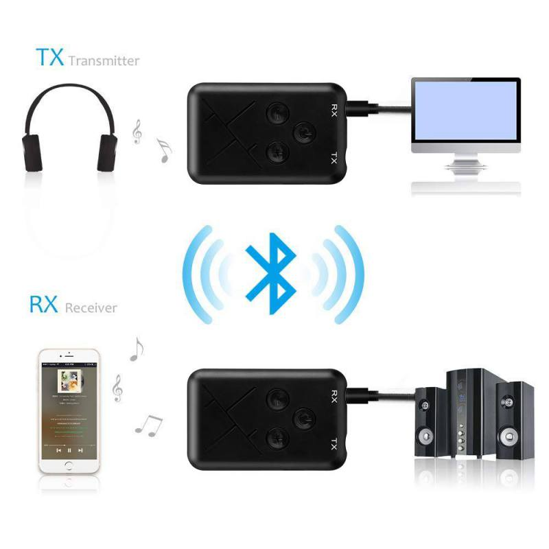 Bluetooth Adapter 2 in 1 Stereo 3 5mm Audio Music Wireless Transmitter Receiver Adapter For Car Headphones Stereo Mobile phone in USB Bluetooth Adapters Dongles from Computer Office