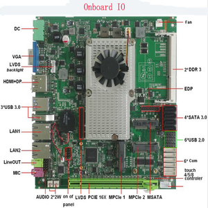 Image 2 - Full tested Mini ITX motherboard support Intel core i3/i5/i7 processor with 6*COM 6*USB industrial motherboard
