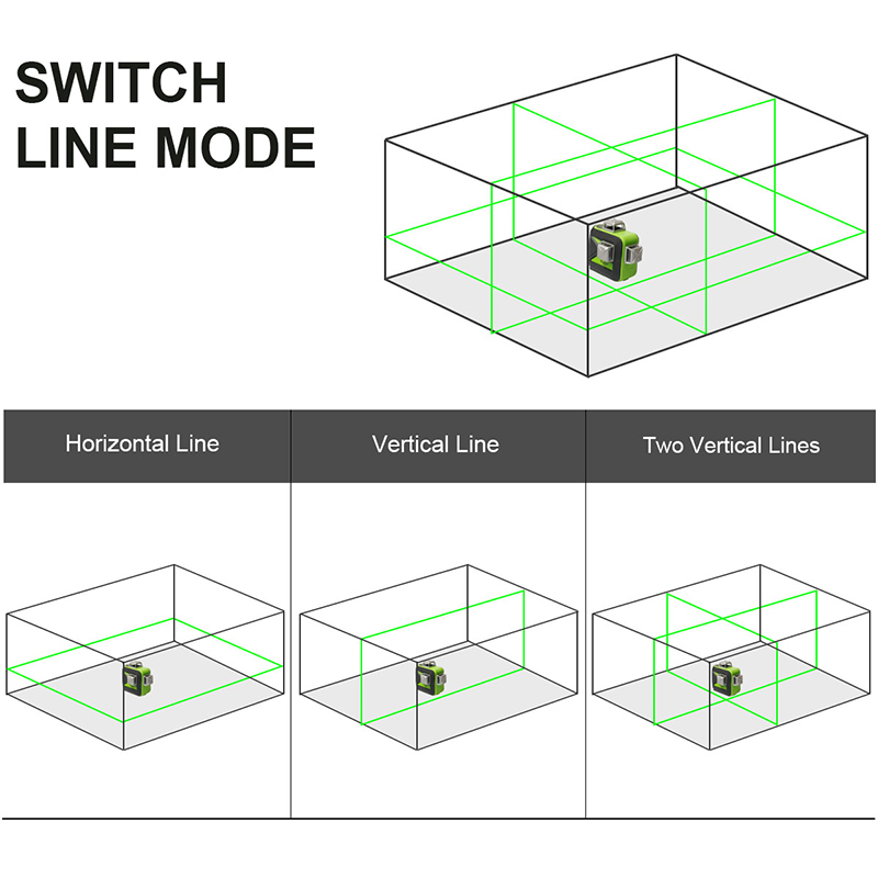 Beam  Green 360 Leveling Dry Cross Vertical Lines Level Line Battery Horizontal Charge USB Self Ion Use Amp Laser  3D Li  Amp 12 Huepar
