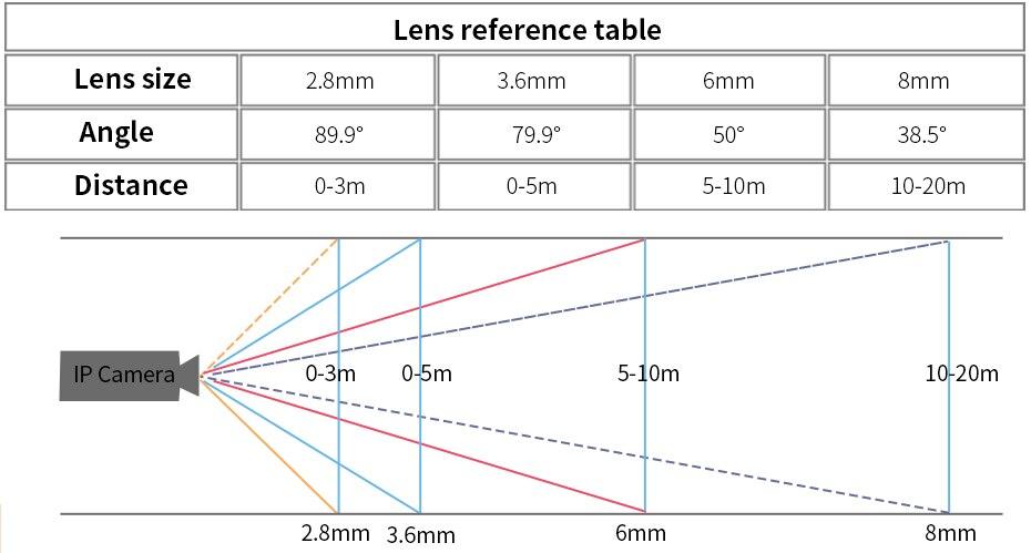 ZSVEDIO Surveillance System HD Lens CCTV Camera System 8CH Wireless POE HDD Motion Detection Video Sueveillance IP Bullet Webcam (24)