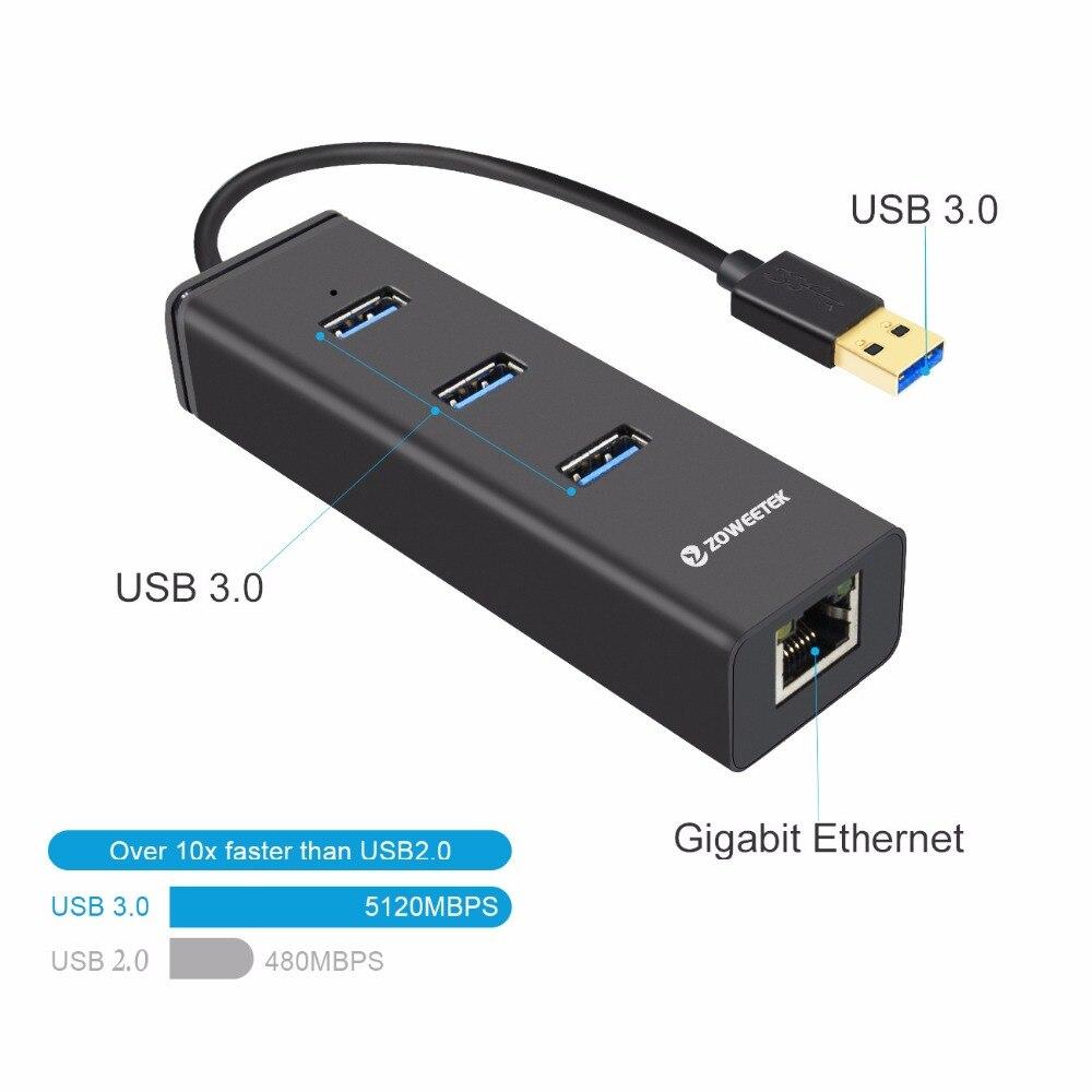 Image 3 - Zoweetek 3 вспомогательное устройство для USB 3,0 для RJ45 Gigabit Ethernet LAN Wifi адаптер 10/100/1000 Мбит/с проводной сетевой карты для Windows, Mac Linux-in Сетевые карты from Компьютер и офис