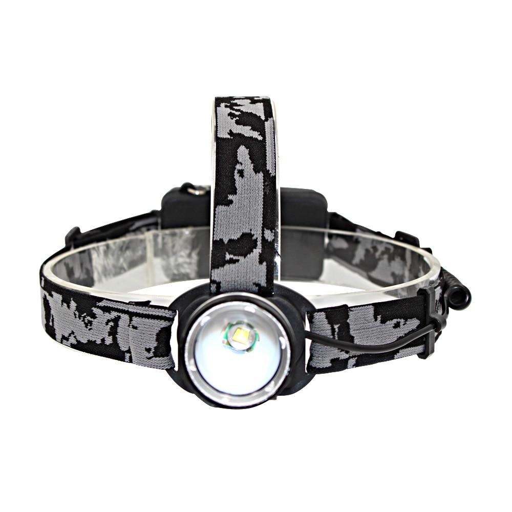 Zoom Headlamp
