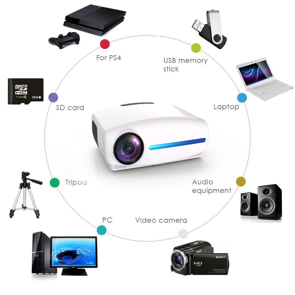 Image 5 - Smartldea 1080P 4K Full HD Projector,Android 9.0 Optional,1920x1080P Resolution 6500lumen,LED Proyector Home Theater,3D Beamer-in LCD Projectors from Consumer Electronics
