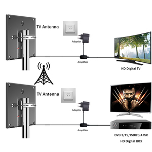 Image 2 - HD Antenna For Digital TV For DVB T2 ATSC ISDBT Outdoor TV Antenna High Gain Low Noise Antenna Amplifier Indoor TV Antenna
