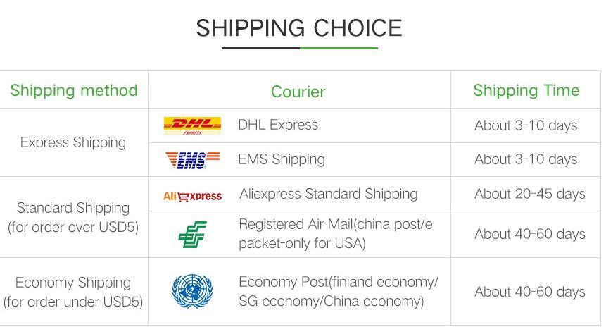 ship time