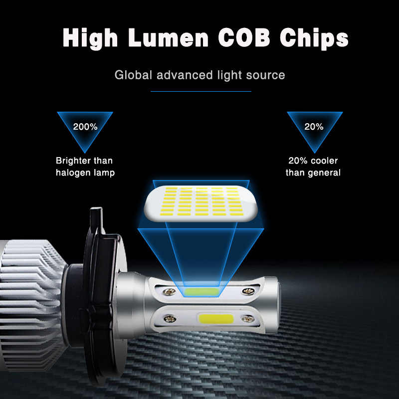 PAMPSEE H4 LED H7 H11 H1 H3 9005 9006 Auto Car Headlight 72W 8000LM High Low Beam Light Automobiles Lamp white 6500K Bulb