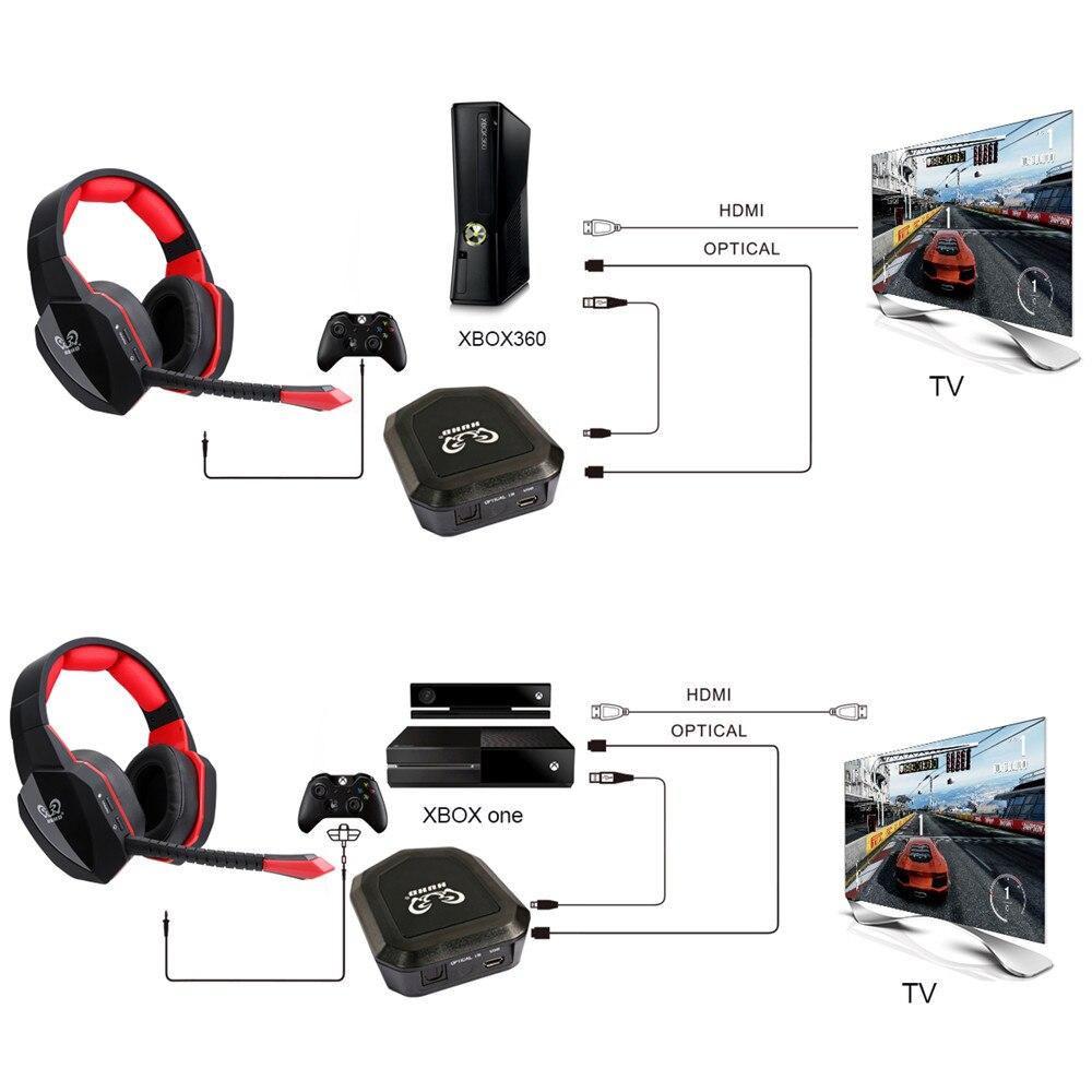 Headphone Optical 360 Huhd