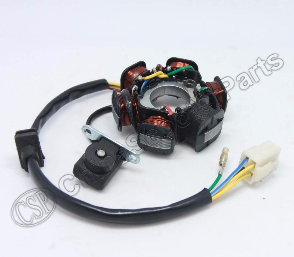 Magneto Statore 6 Poli Coil 5 Wire 50cc 70cc 90cc 110cc