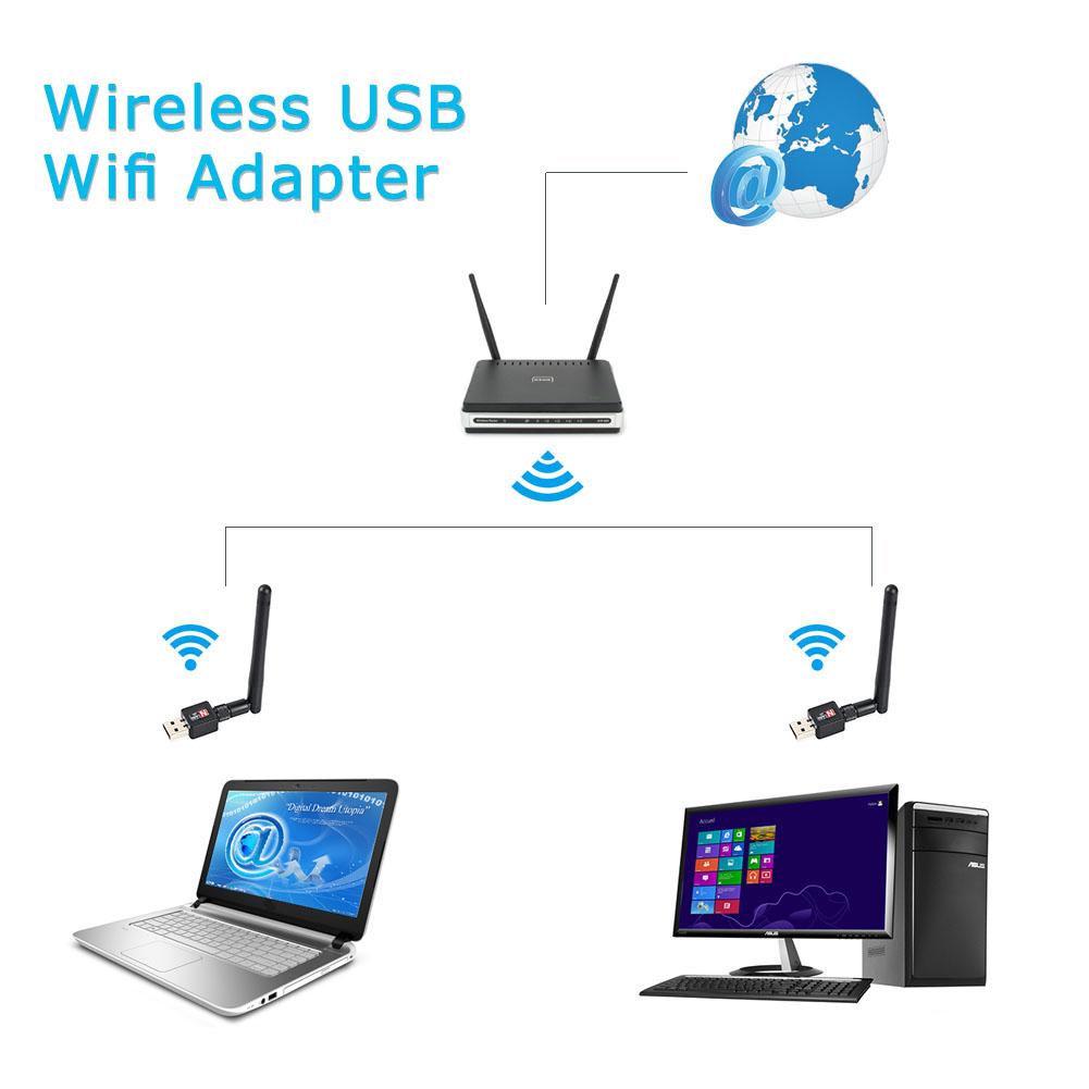 Image 5 - 2019 Mini USB Wifi Adapter 150Mbps 2dB WiFi Dongle Wi fi Receiver Wireless Network Card 802.11b/n/g High Speed wi fi Ethernet-in Network Cards from Computer & Office