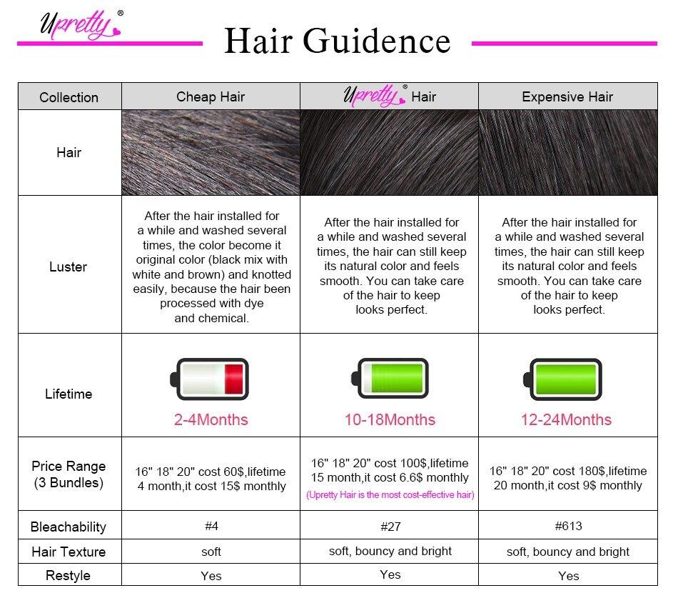Hair-Guidence