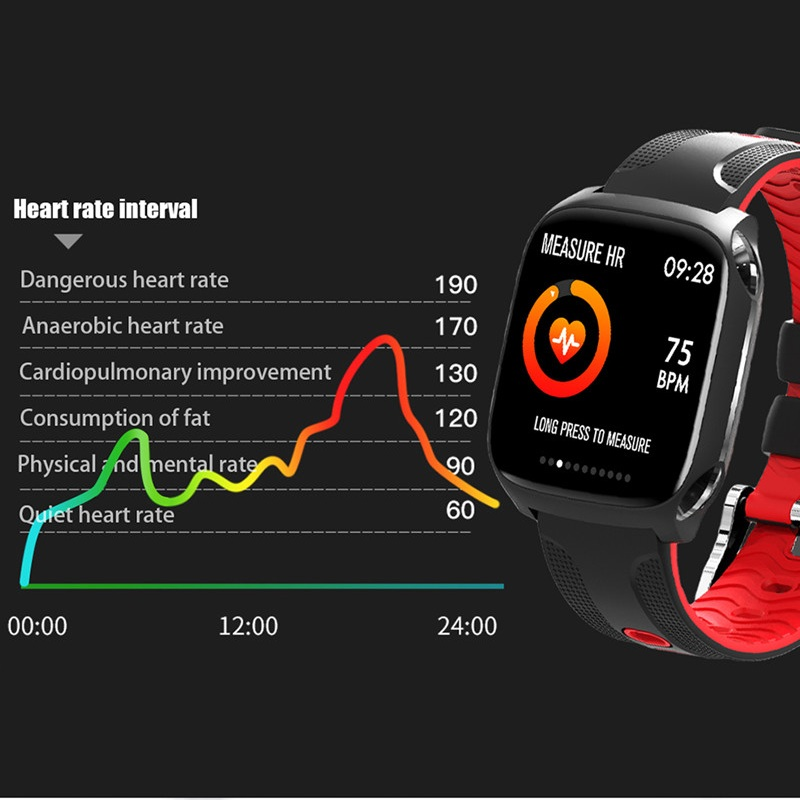 Image 2 - ONEVAN Smart Watch Heart Rate Blood Pressure Monitor Fitness Bracelet Waterproof Band Activity Tracker Wristband for Ios Android-in Smart Wristbands from Consumer Electronics