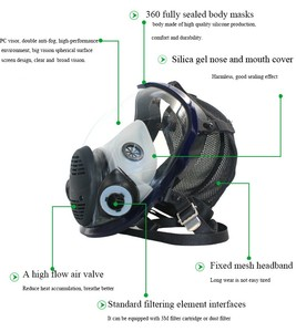 Image 3 - 15 in 1 Full Face Respirator Mask Set Safety Organic Vapor Gas Mask With Anti dust Respirator Paint Mask for Paint Chemicals Pes