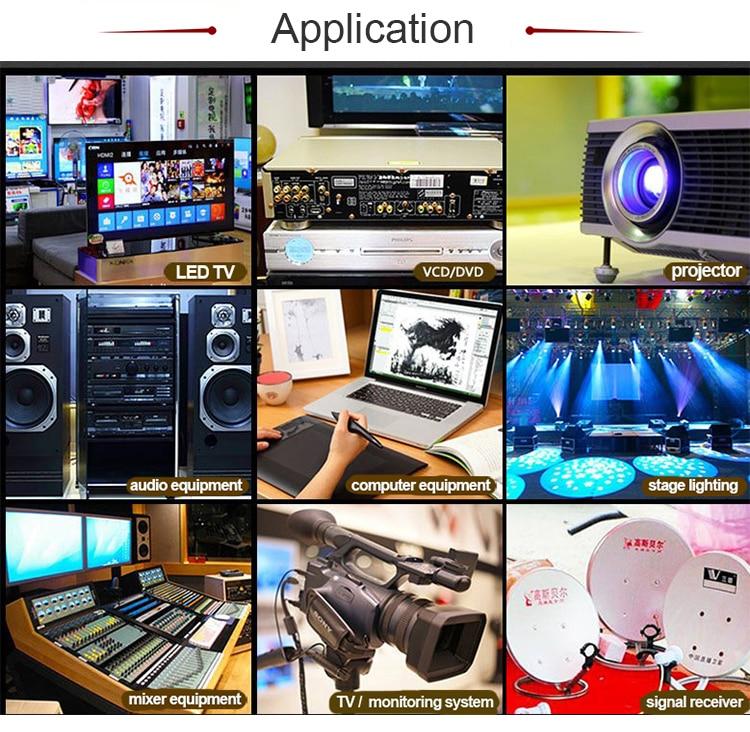 2 Application
