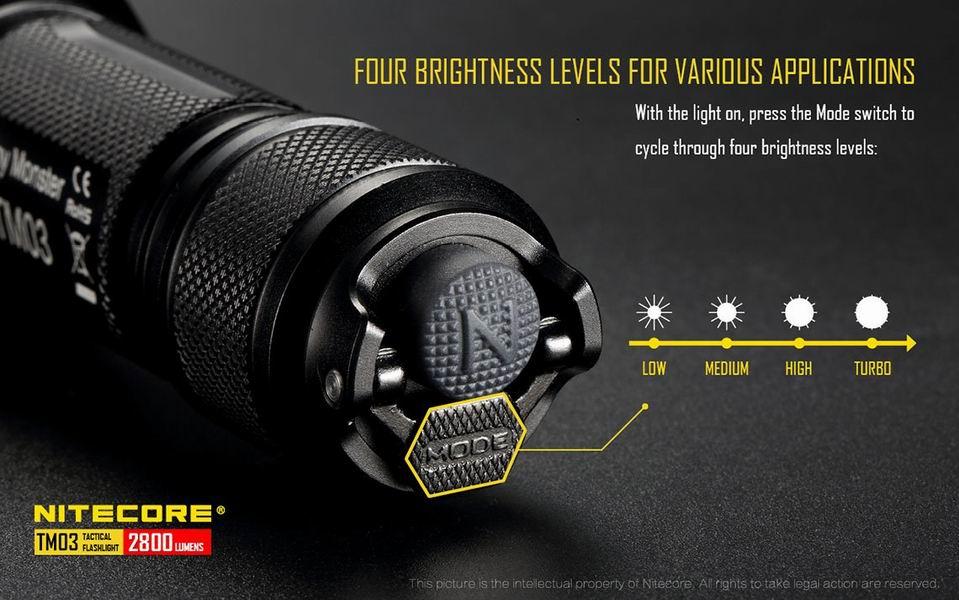 Cheap tactical led flashlight