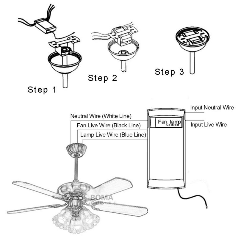 control ceiling how fan with wireless to z zwave wave your tutorials