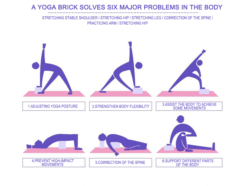 Yoga Block for Exercise, Workout and Stretching