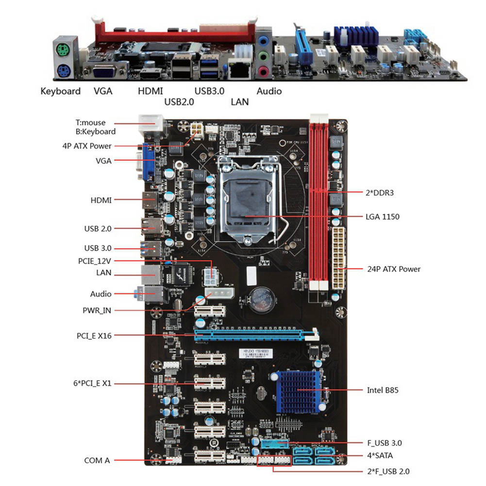 1pc PCI-E 1X Riser Board 6 GPU H81 Mining Motherboard PCI-E Extender Riser Card For BTC Eth Rig Ethereum EM88
