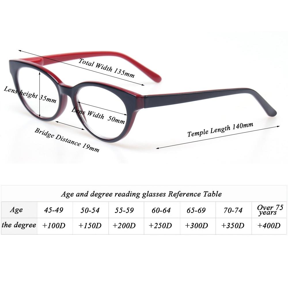 US $7 99  Fashion Femal Cat Eye Glasses Retro Vintage Plastic Frame Reading  Glasses Spring Hinge Women Presbyopia Glasses-in Reading Glasses from