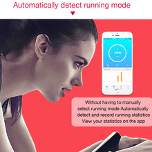 S3 Heart Rate Monitor Fitness Tracker Smart Watch