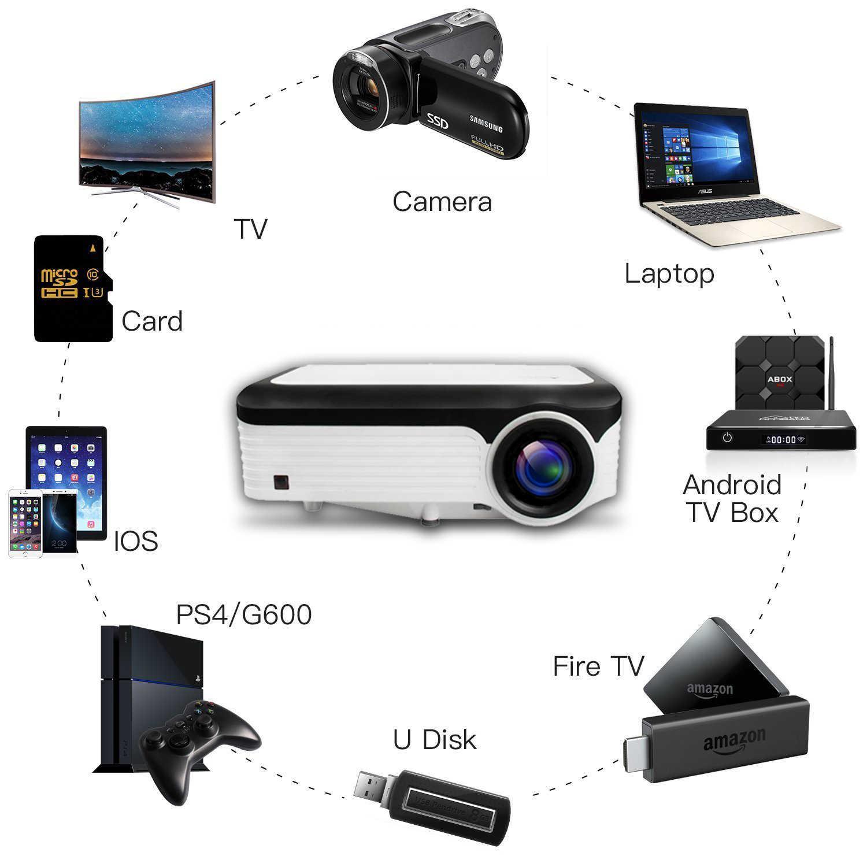 2018 Wejoy ЖК-проектор JX-900 Android система видео цифровой домашний кинотеатр Projetor 300 Ansi люмен HD фильм СВЕТОДИОДНЫЙ Proyector 4 k DLP