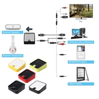 New Bluetooth Wireless Audio Transmitter Receiver Optical Toslink SPDIF 3 5mm Output Hot