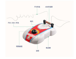 Image 5 - مجموعة أدوات اكتشاف العلوم العلمية للمراهقين 1x لعبة تعليمية نماذج راديو ذاتية الصنع مواد تجربة لعبة تجريبية