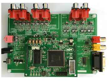 ADSP-21489 Development Board, MW-21489 EVB (new) - Category 🛒 Electronic Components & Supplies