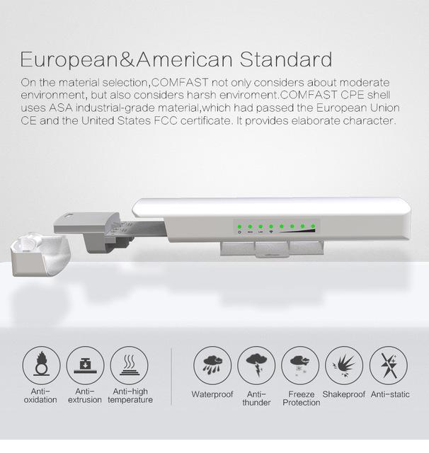 2 pcs ao ar livre cpe 3 km siganl impulsionador para a câmera ip projeto 14dbi 2.4 ghz 150 mbps wi-fi cpe ao ar livre comfast cf-e214n-v2
