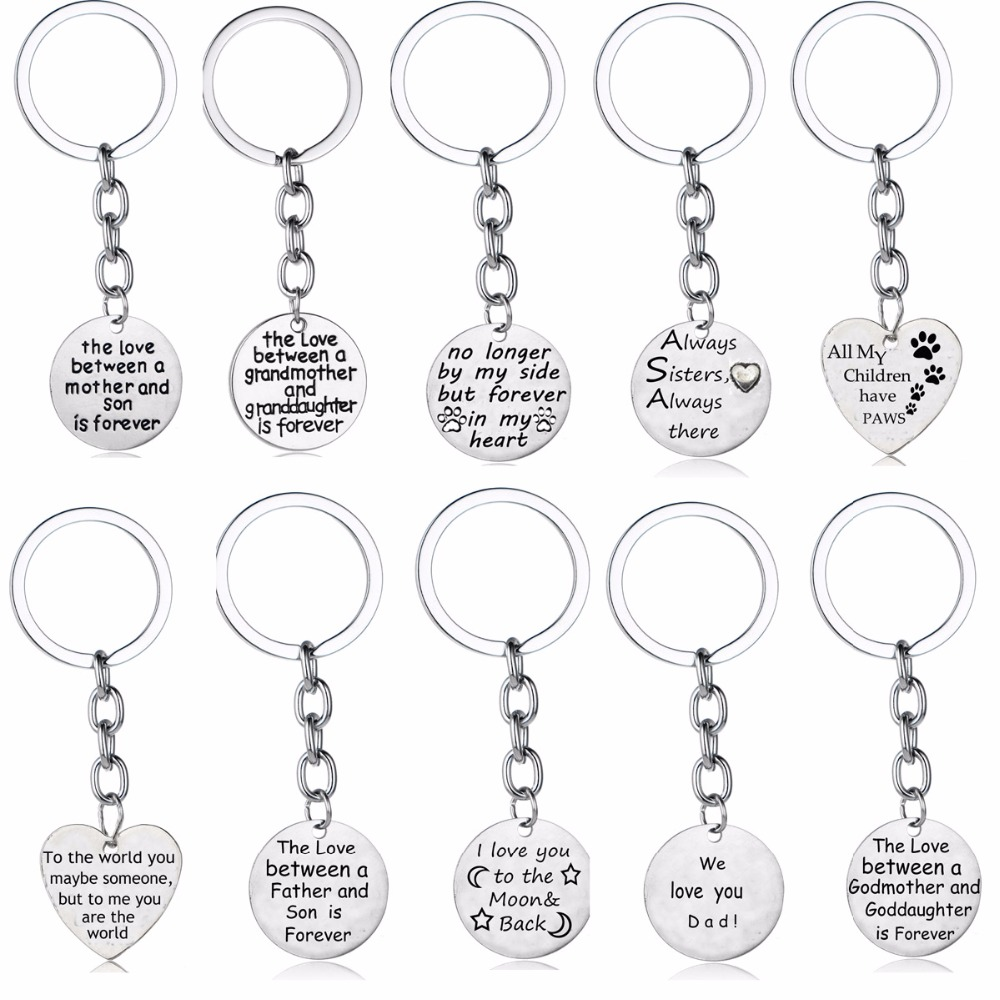 Personalised BIRTHDAY Gift keyring for Mum Friend Daughter Sister Nanny .....