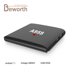 2GB 16GB Android 7.1 TV Box A95S Amlogic S905W Quad Core Smart Mini PC 2.4G Wifi 4K 3D Media Player Android7.1 TVbox DHL Newest