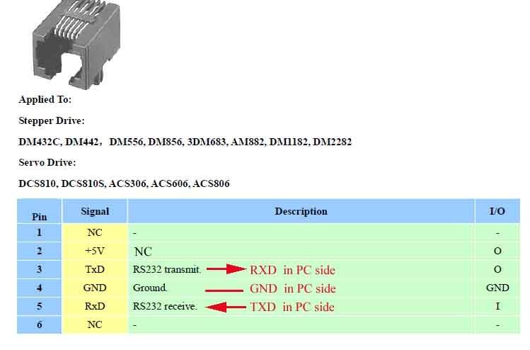 Db9 To Rj11 Rj12 Rj45 Lan Network Cable 6p4c 6p6c 8p8c Rs232 Serial Console Cable For Sevo Drive