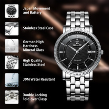Top Quality Fashion-Business Watch