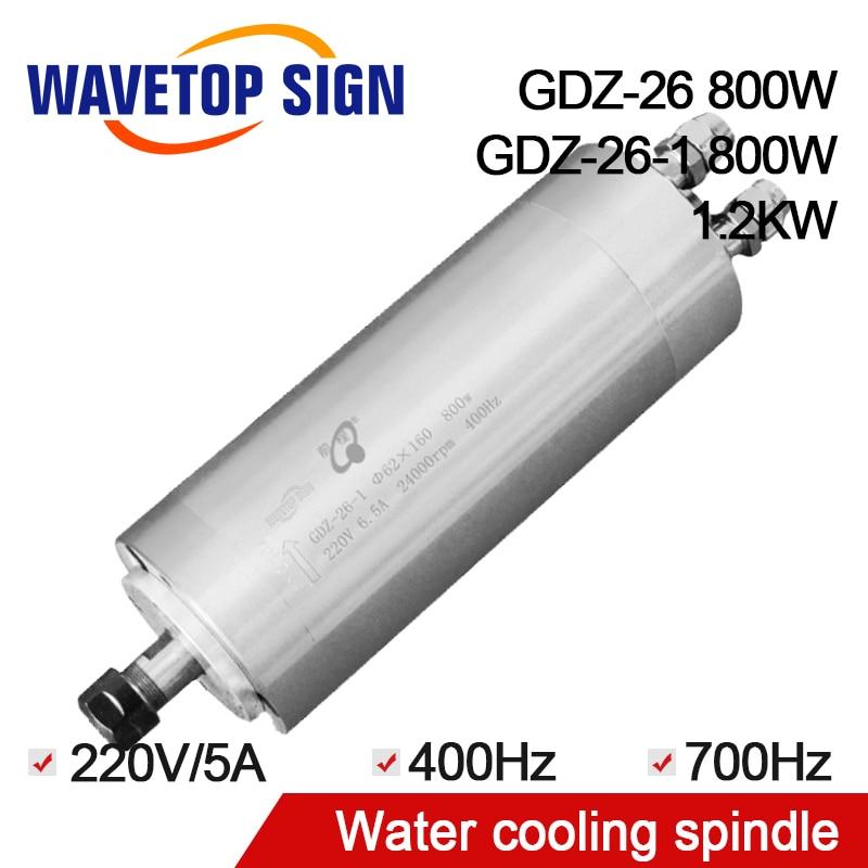 Broche De Refroidissement Par eau GDZ-26-1 0.8KW GDZ-26 0.8KW 1.2KW 220 V 24000 tr/min 3A 5A 400 HZ 700 HZ Dia. 62mm