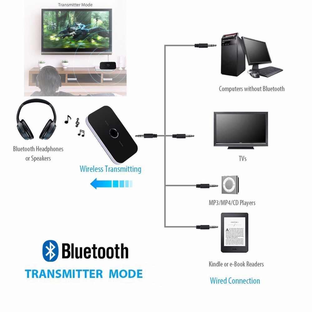 VAORLO nadajnik bluetooth odbiornik bezprzewodowy adapter audio do słuchawek głośniki TV 3.5mm muzyka bluetooth odbiornik nadawcy