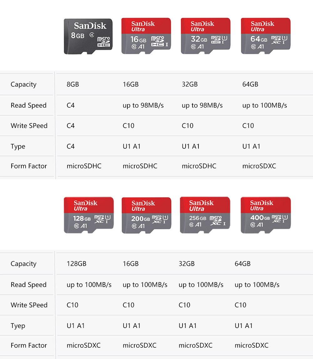 QUNC-Sandisk-micro sd card memory card microsd tf cards usb flash pendrive pen drive usb 3.0 memory stick flash disk U3 U1 C10  4K A1 A2 V30 cf card 4GB 8GB 16GB 32GB 64GB 128GB 200GB 256GB 400GB