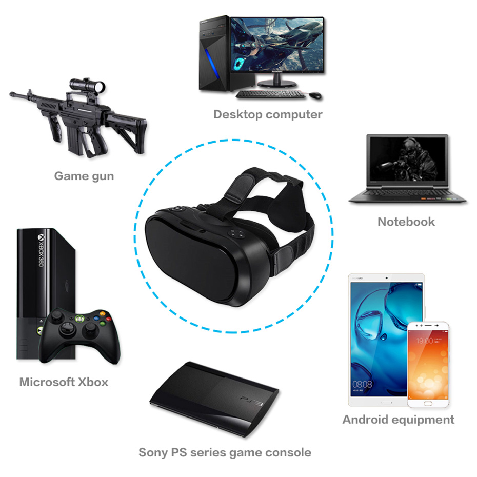 VR 3D Glasses VR All In One Headset Virtual Reality 2K Binocular Wireless Bluetooth HDMI 2.0 Quad-Core 2G / 16G Android 5.1 caraok v12 android 4 4 all in one 3d vr virtual reality glasses allwinner h8 quad core 2g 16g support wifi bluetooth otg f19631
