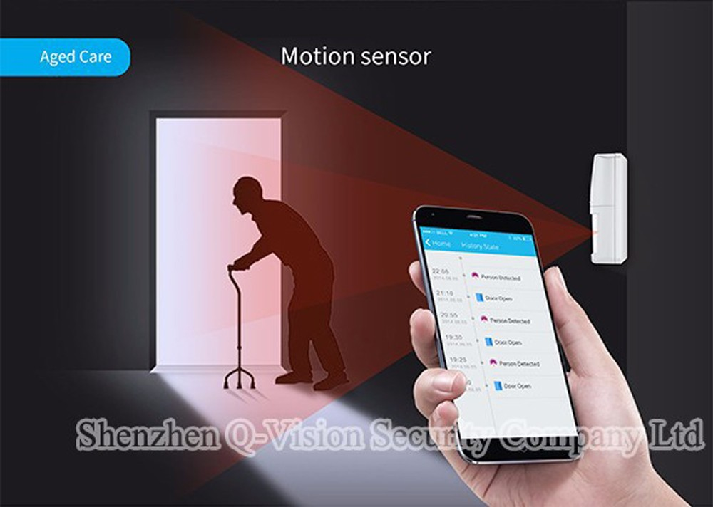 ---Broadlink S1C Smart Home Kit 433MHZ Door Sensor S1 Smartone Motion Detector Security Alarm System Remote Control by IOS Android