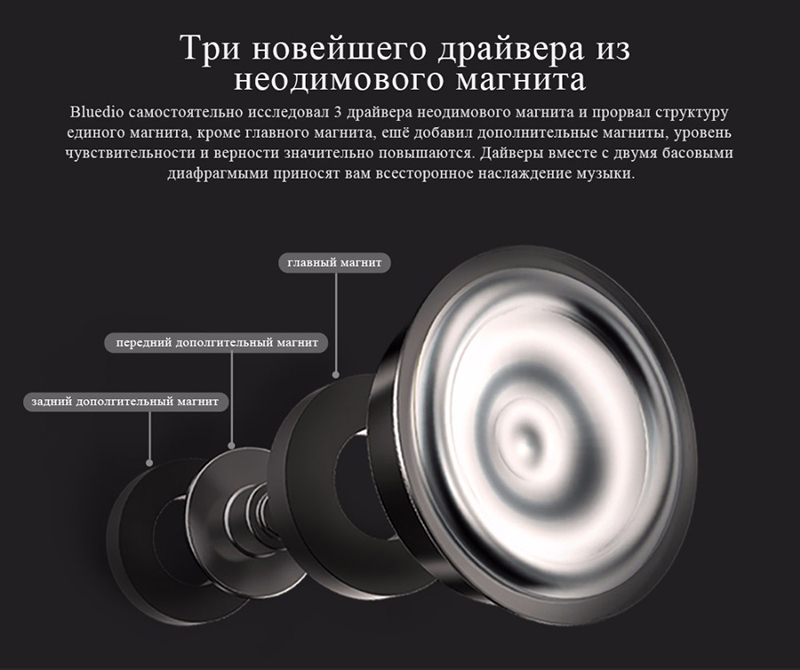 Bluedio BS-3 Portable Bluetooth Speaker New 3D Design, 50mm Unit Drive, Speaker with Fantastic Bass, Advanced 3D Effect Stereo