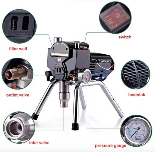 Profesionalus beoris elektrinis stūmoklinis dažų purkštuvas su - Įrankių komplektai - Nuotrauka 2