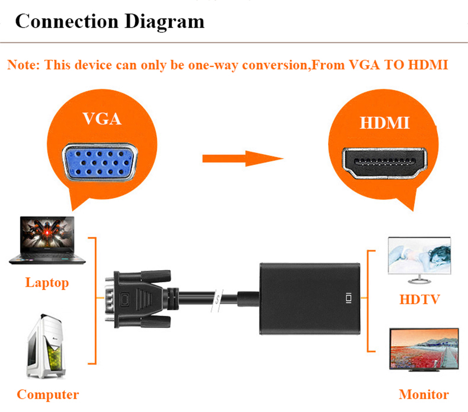 medium resolution of  vga to hdmi video converter cable with audio usb power supply 1080p adapter for laptop