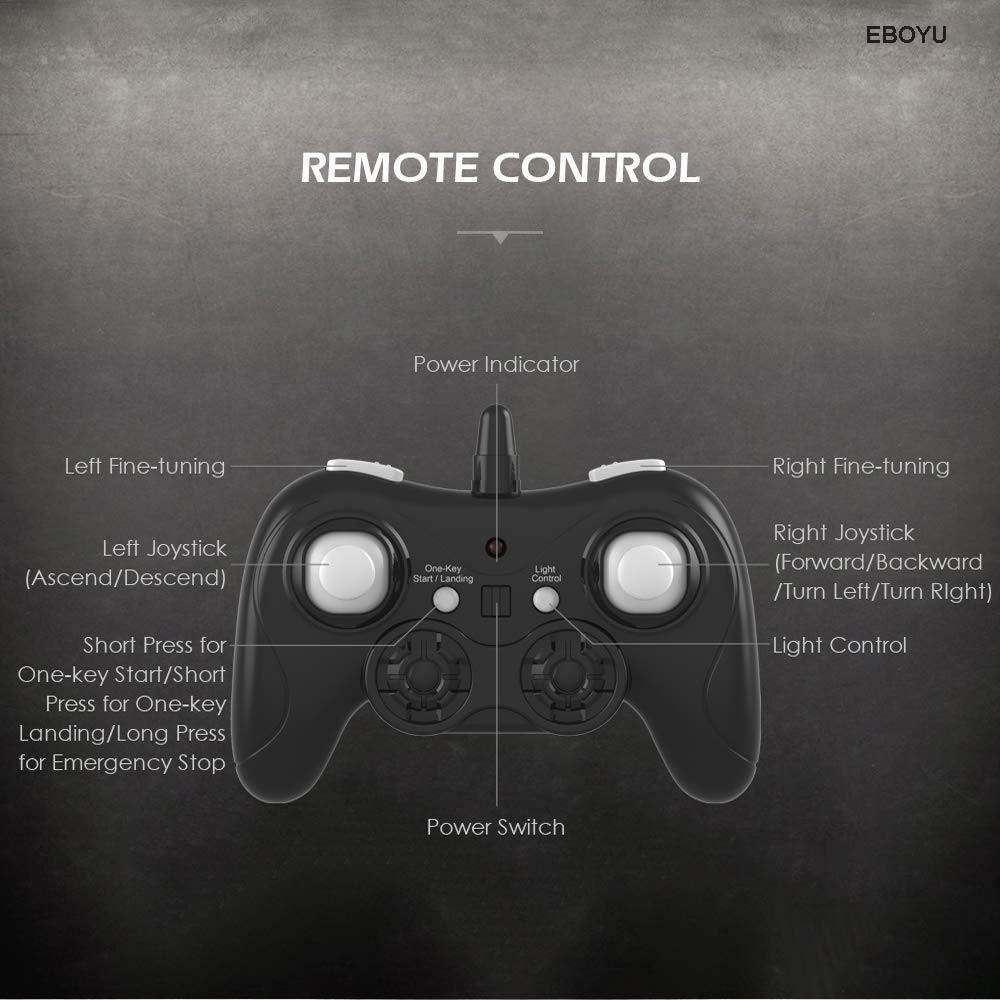 3.5CH Control 2.4GHz One 7