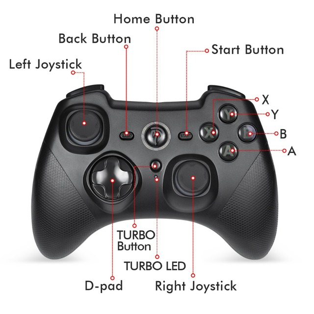 Wireless Game Controller with Double Vibration Gamepad for PS3 Console ESM-9101 Joystick For PC Xiaomi Mi TV BOX