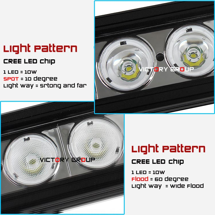 20 120w led light bar wireless remote with strobe light for 20 120w led light bar wireless remote with strobe light for truck tractor atv 4x4 12v led offroad fog light save on 180w in car light assembly from mozeypictures Image collections