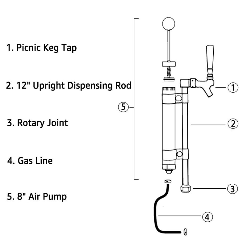 keg tap diagram facts about wiring diagram u2022 rh shubhamenterprises co