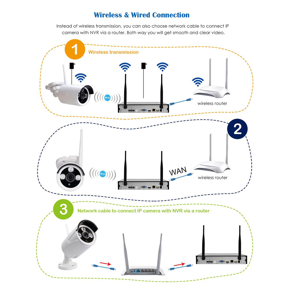 Wistino 8ch Hd 720p Wifi Camera Nvr Kit 1mp Security Ip Wiring Diagram Outdoor P2p Surveillance Cctv System Wireless Kits Night Vision In From
